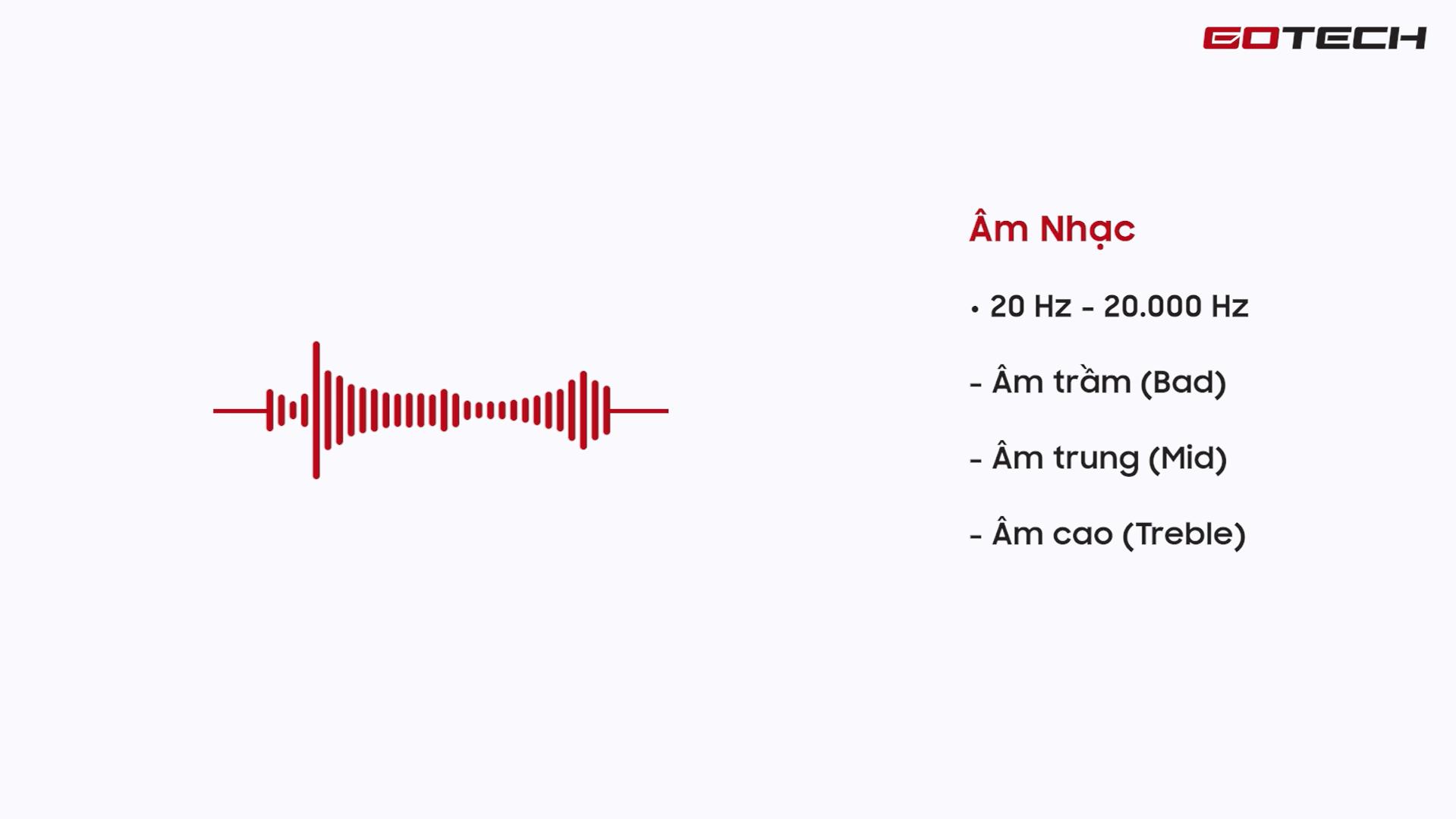 Hướng dẫn sử dụng bộ điều chỉnh âm thanh Equalizer
