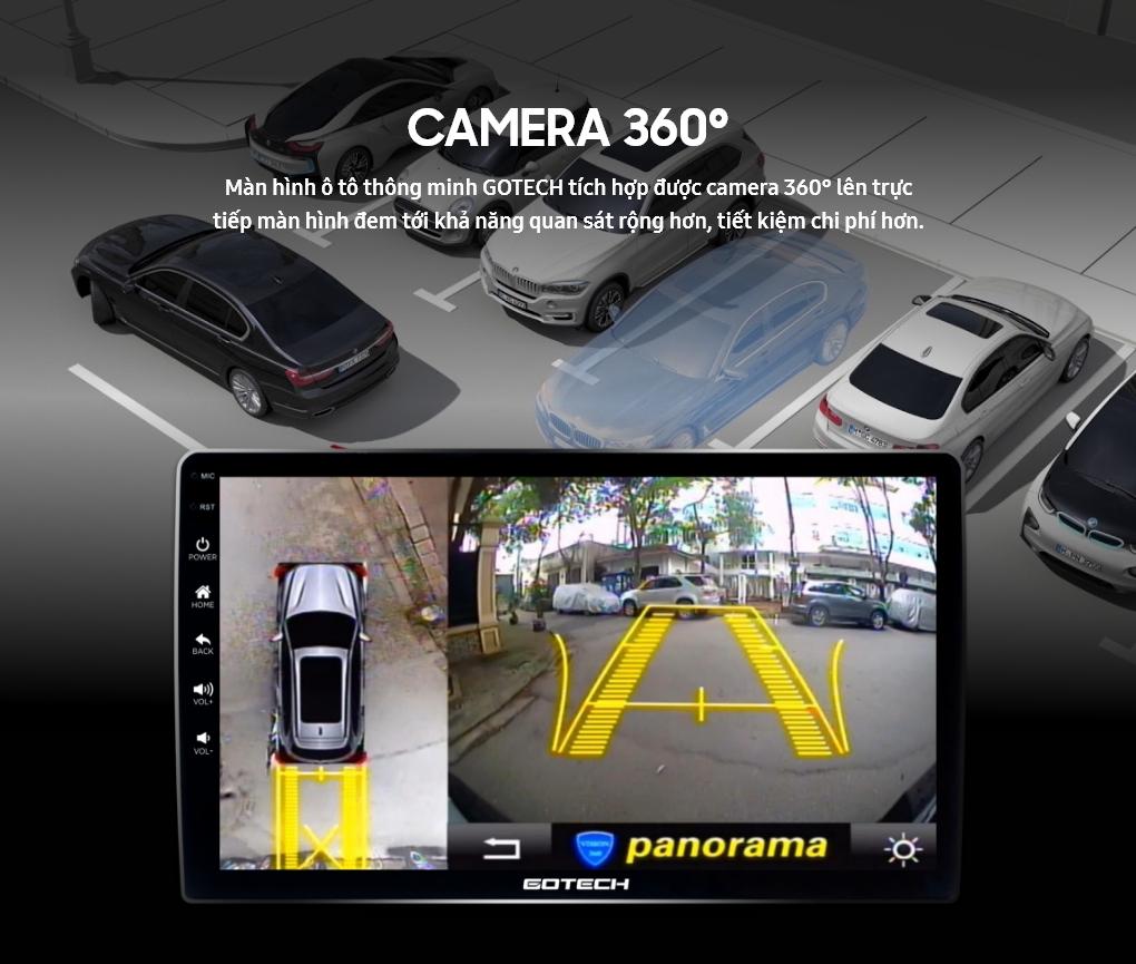 Tích hợp camera 360° lên màn hình ô tô thông minh GOTECH