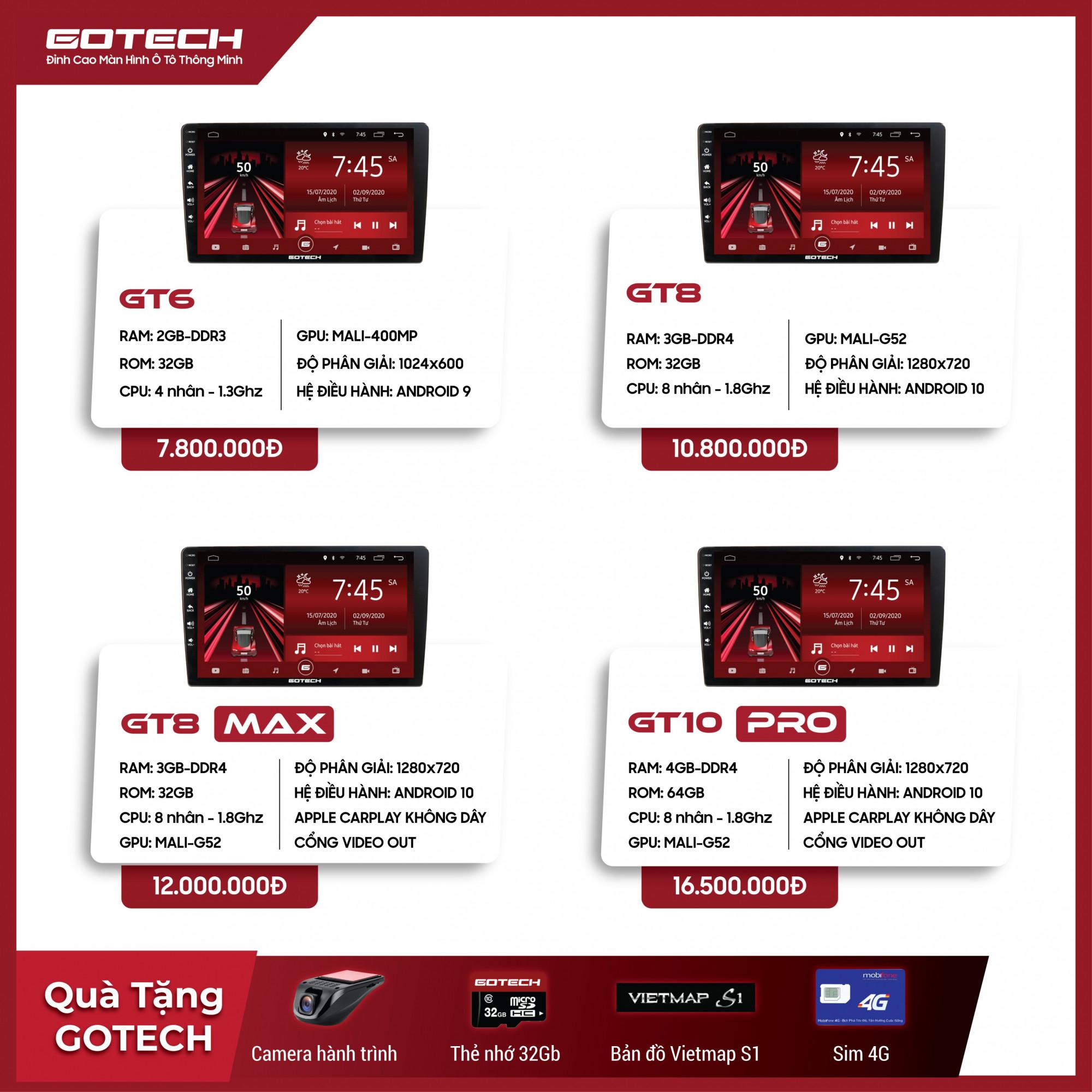 Các mã sản phẩm màn hình ô tô GOTECH