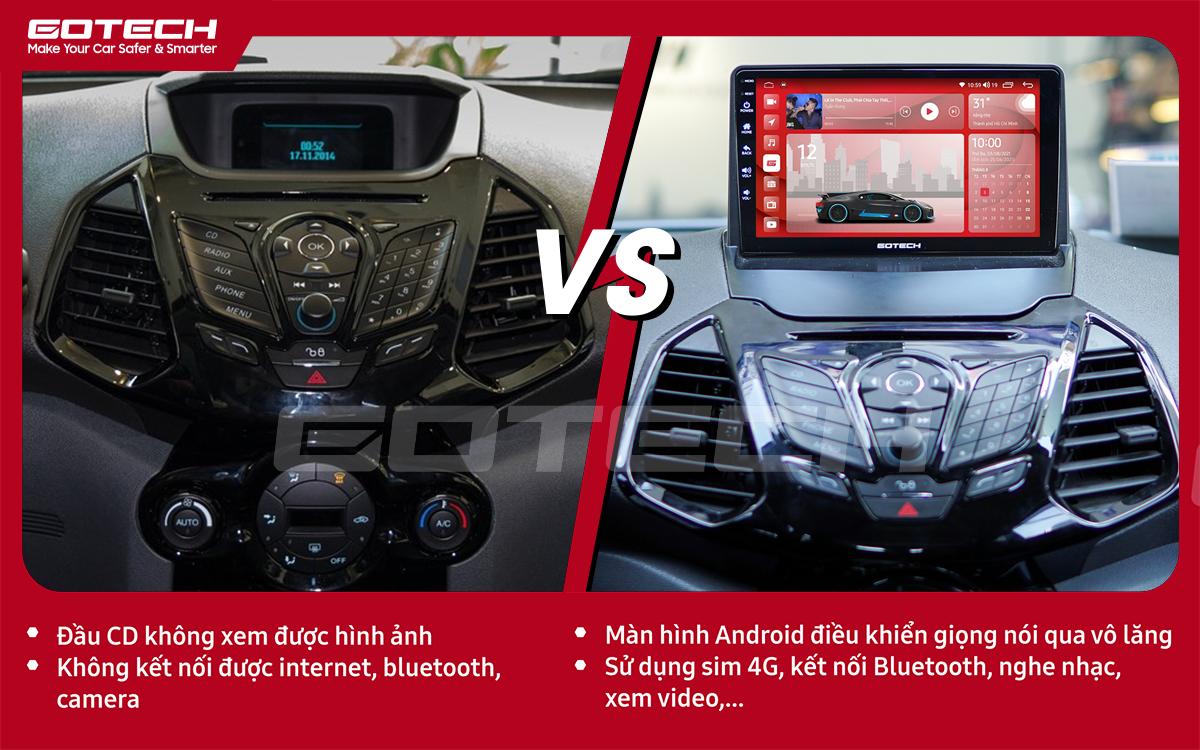 So sánh trước và sau khi lắp đặt màn hình ô tô GOTECH cho xe Ford Ecosport 2014-2017