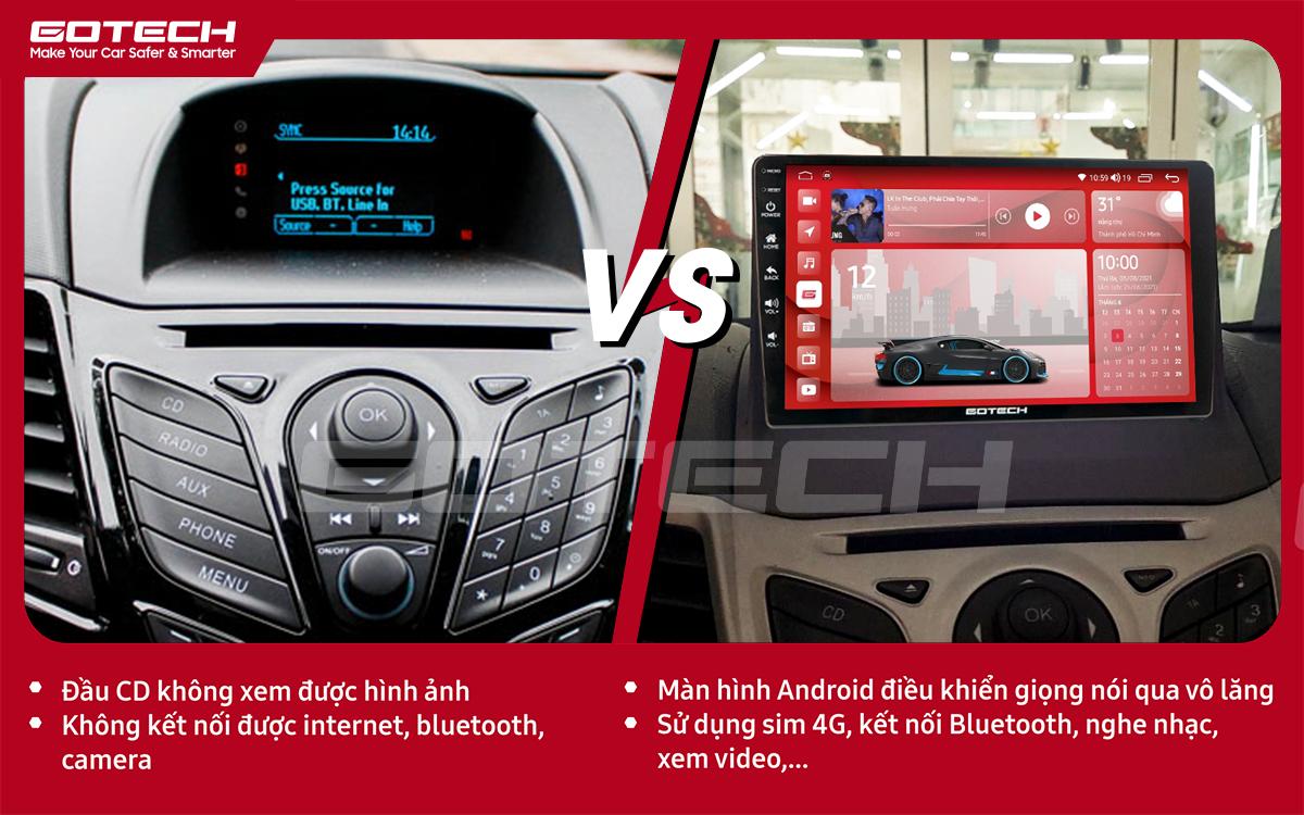 So sánh trước và sau khi lắp đặt màn hình ô tô GOTECH cho xe Ford Fiesta 2011-2018