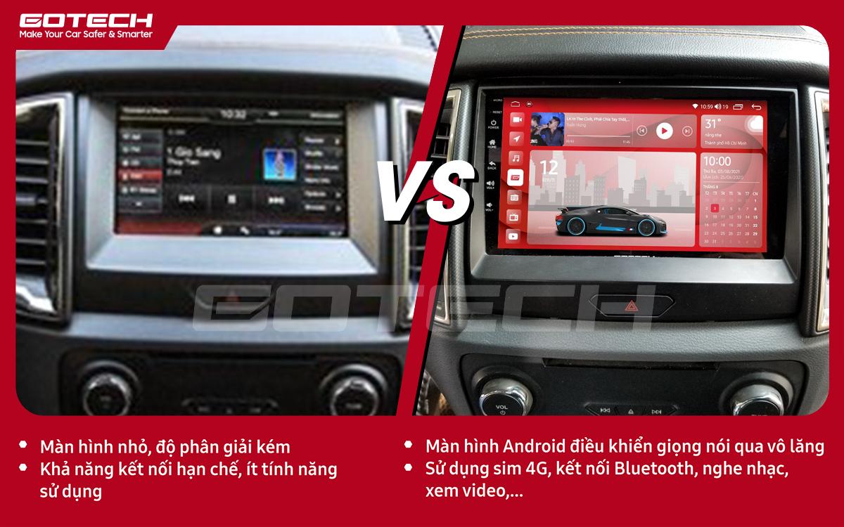 So sánh trước và sau khi lắp đặt màn hình ô tô GOTECH cho xe Ford Ranger Wildtrak