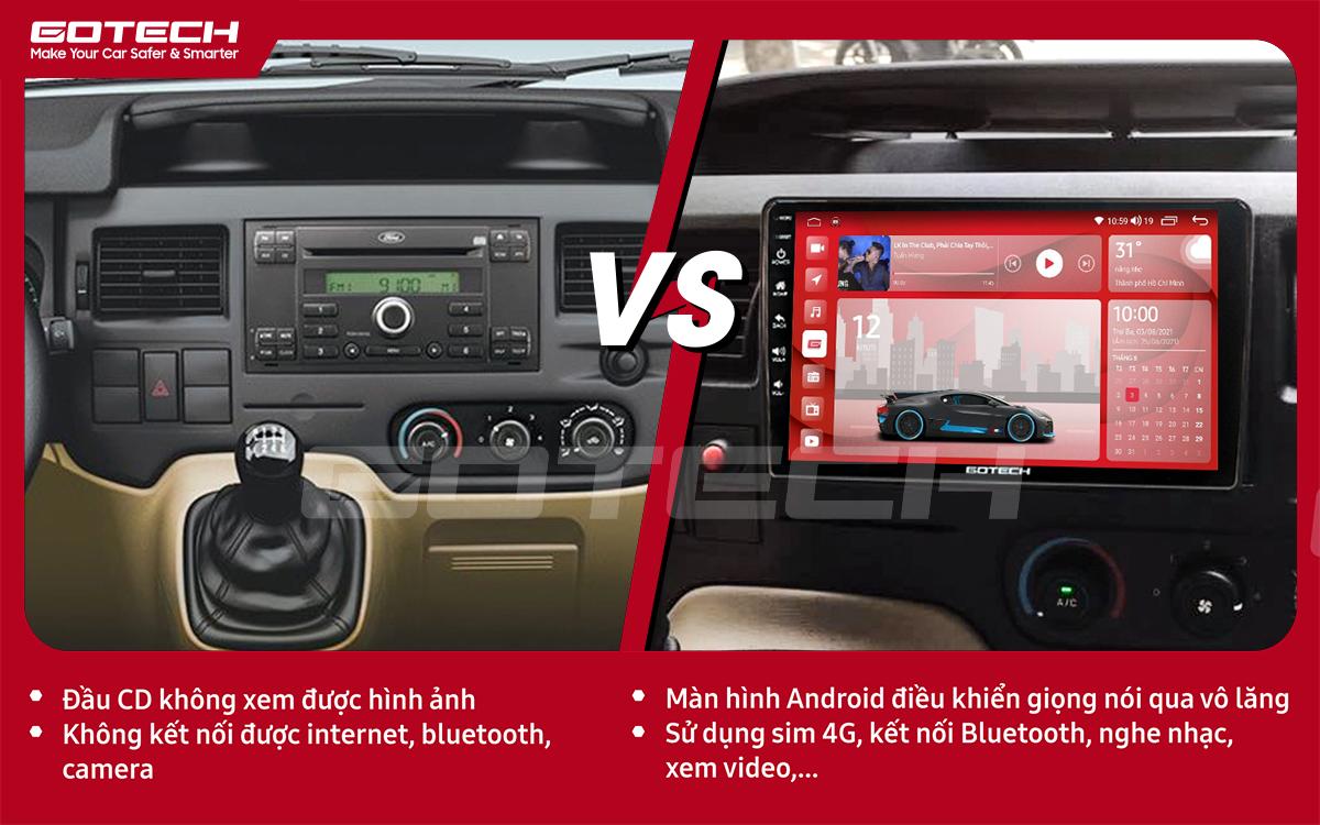 So sánh trước và sau khi lắp đặt màn hình ô tô GOTECH cho xe Ford Transit
