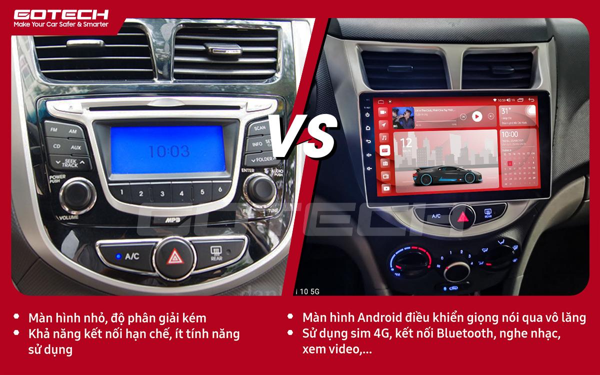 So sánh trước và sau khi lắp đặt màn hình ô tô GOTECH cho xe Hyundai Accent 2011-2016