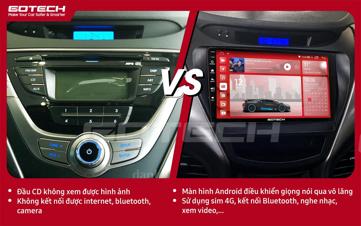 So sánh trước và sau khi lắp đặt màn hình ô tô GOTECH cho xe Hyundai Elantra 2013-2015