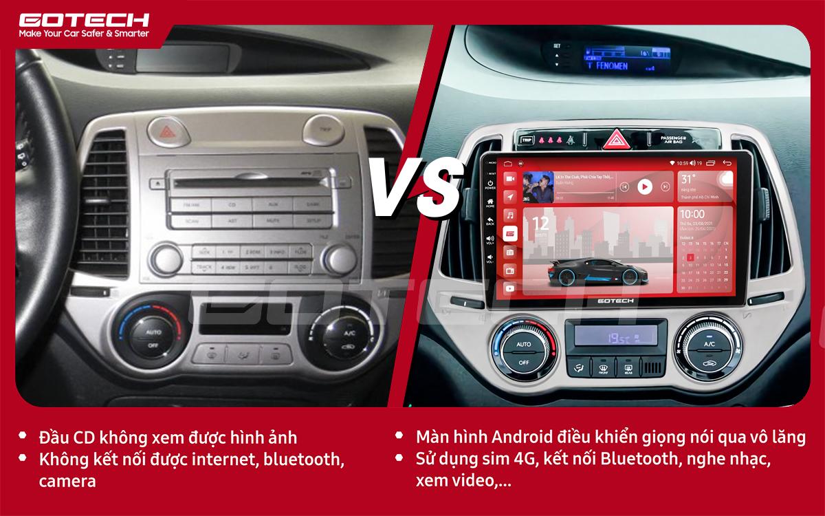 So sánh trước và sau khi lắp đặt màn hình ô tô GOTECH cho xe Hyundai i20 2013-2014