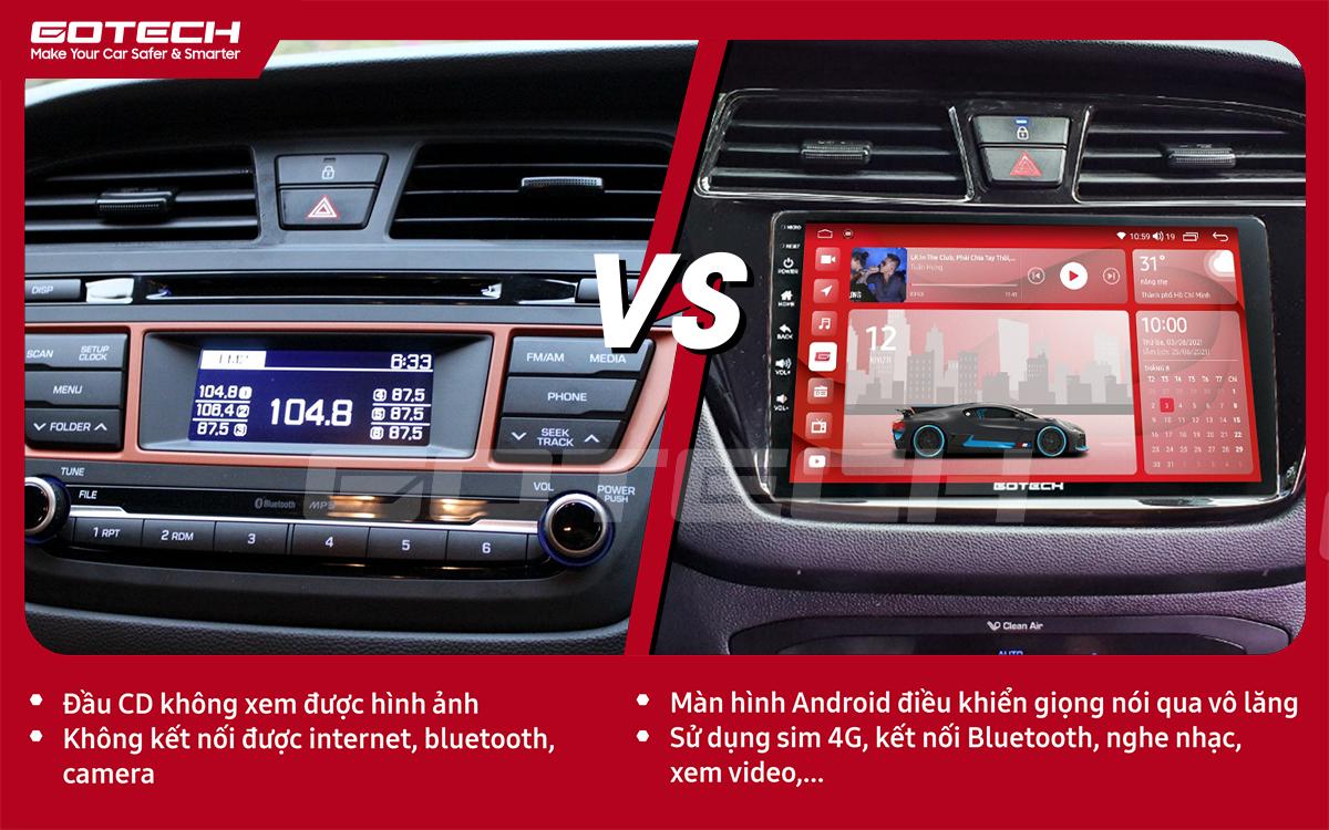 So sánh trước và sau khi lắp đặt màn hình ô tô GOTECH cho xe Hyundai i20 Active 2015-2018