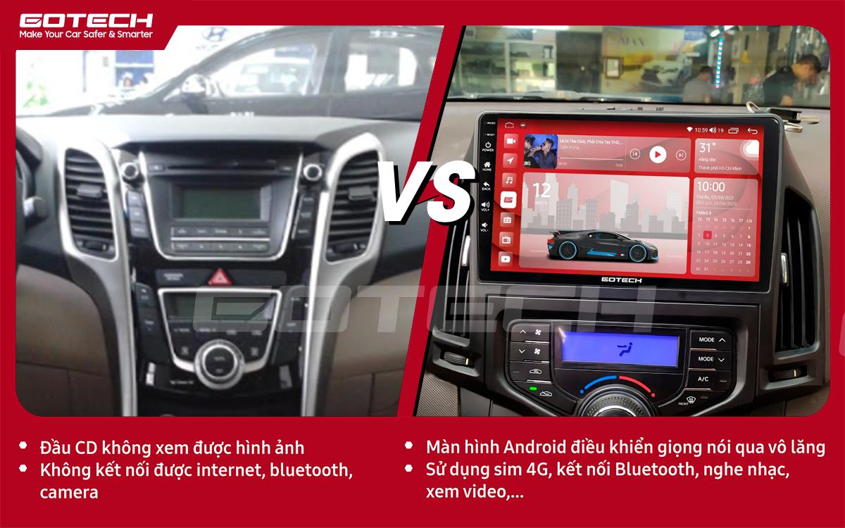 So sánh trước và sau khi lắp đặt màn hình ô tô GOTECH cho xe Hyundai i30 2008-2013