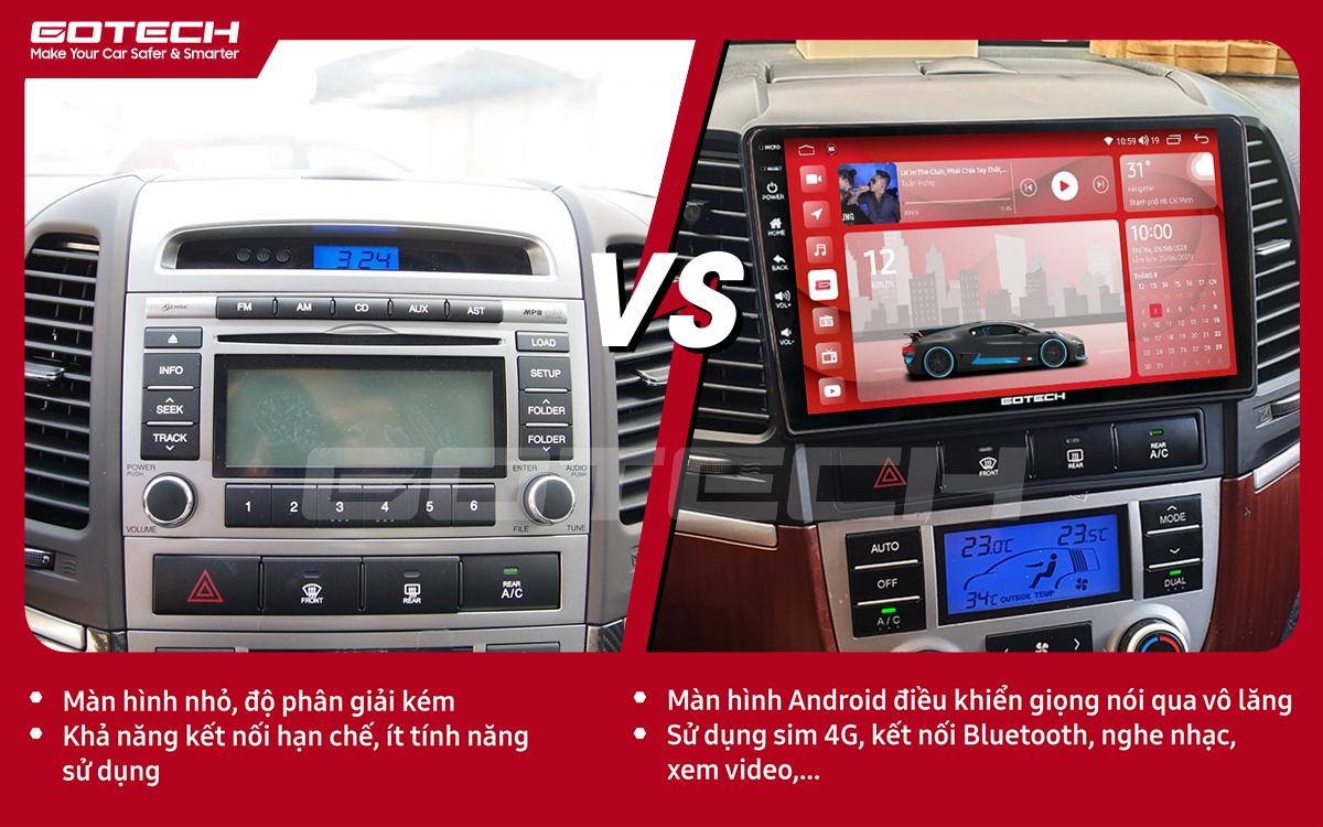 So sánh trước và sau khi lắp đặt màn hình ô tô GOTECH cho xe Hyundai Santafe 2006-2012