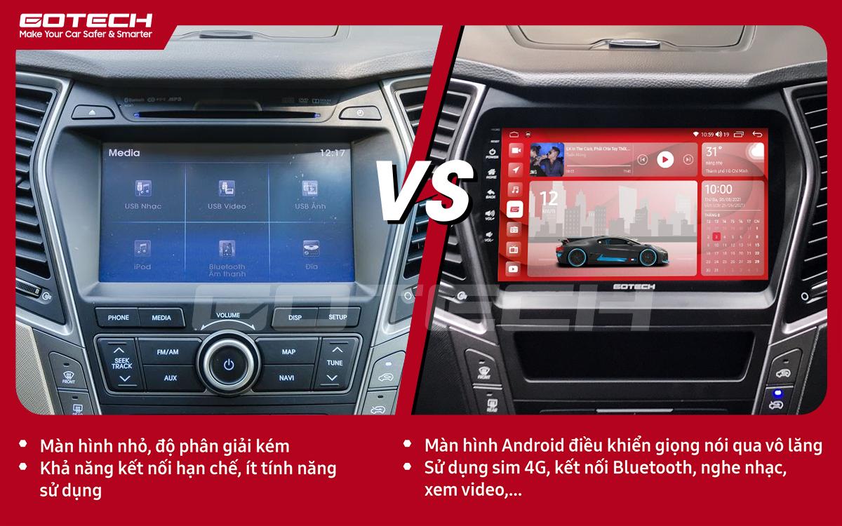 So sánh trước và sau khi lắp đặt màn hình ô tô GOTECH cho xe Hyundai Santafe 2015-2018