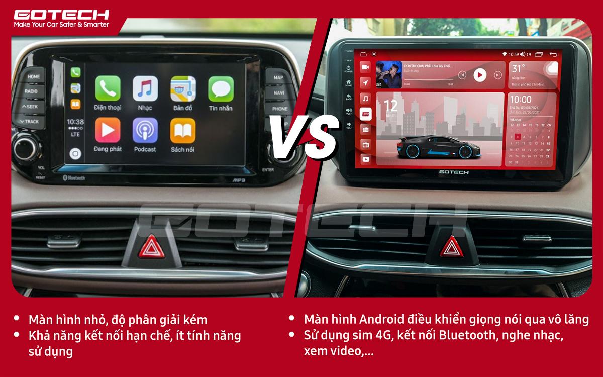 So sánh trước và sau khi lắp đặt màn hình ô tô GOTECH cho xe Hyundai Santafe 2019-2020