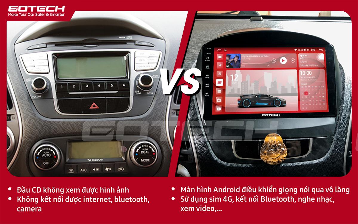 So sánh trước và sau khi lắp đặt màn hình ô tô GOTECH cho xe Hyundai Tucson 2010-2014