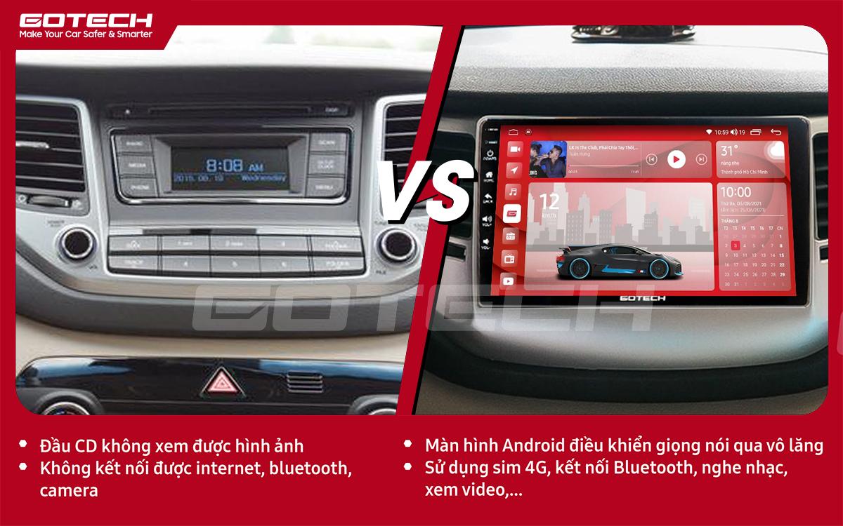 So sánh trước và sau khi lắp đặt màn hình ô tô GOTECH cho xe Hyundai Tucson 2016-2018