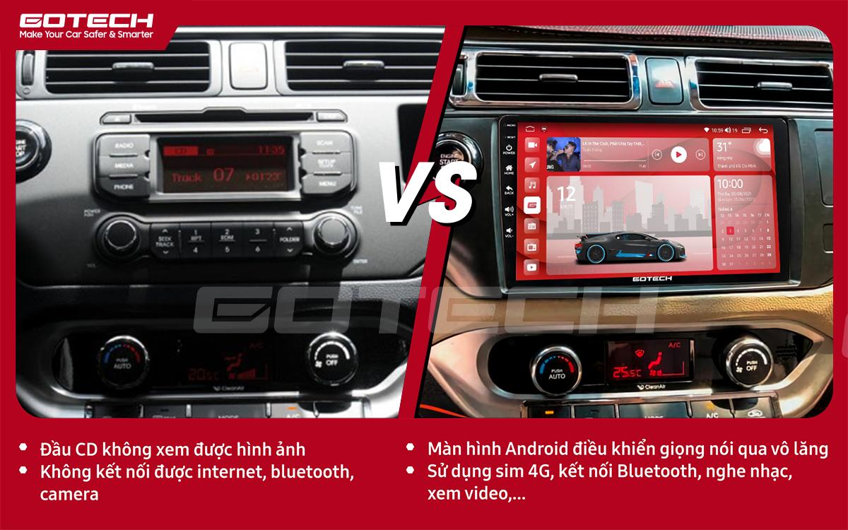 So sánh trước và sau khi lắp đặt màn hình ô tô GOTECH cho xe Kia Rio 2012-2014