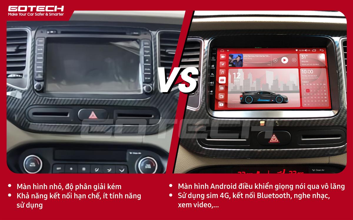 So sánh trước và sau khi lắp đặt màn hình ô tô GOTECH cho xe Kia Rondo 2014-2020