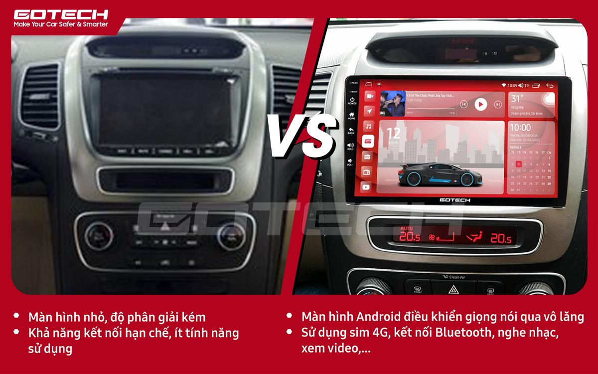 So sánh trước và sau khi lắp đặt màn hình ô tô GOTECH cho xe Kia Sorento 2014-2020