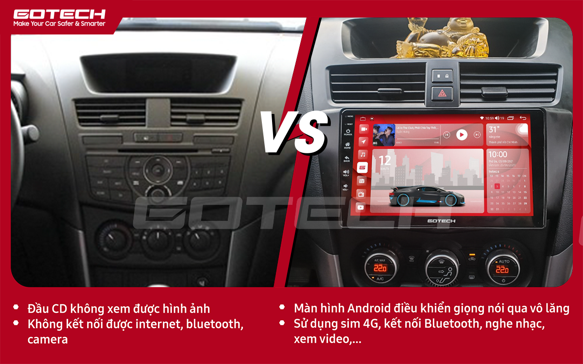 So sánh trước và sau khi lắp đặt màn hình ô tô GOTECH cho xe Mazda BT50 2012-2018