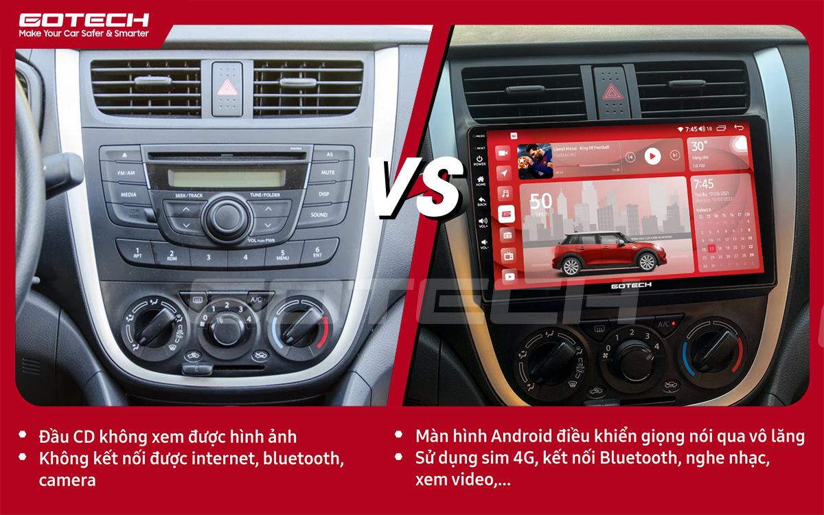 So sánh trước và sau khi lắp đặt màn hình ô tô GOTECH cho xe Suzuki Celerio 2018-2020
