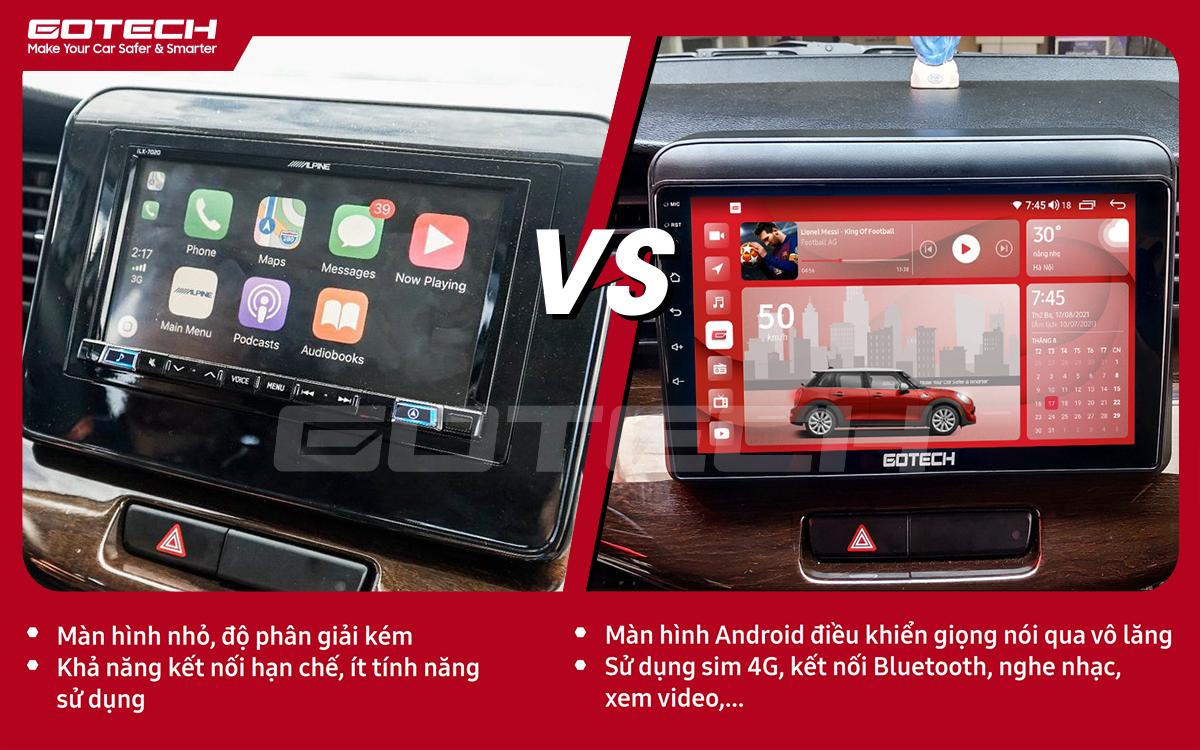 So sánh trước và sau khi lắp đặt màn hình ô tô GOTECH cho xe Suzuki Ertiga 2019-2020