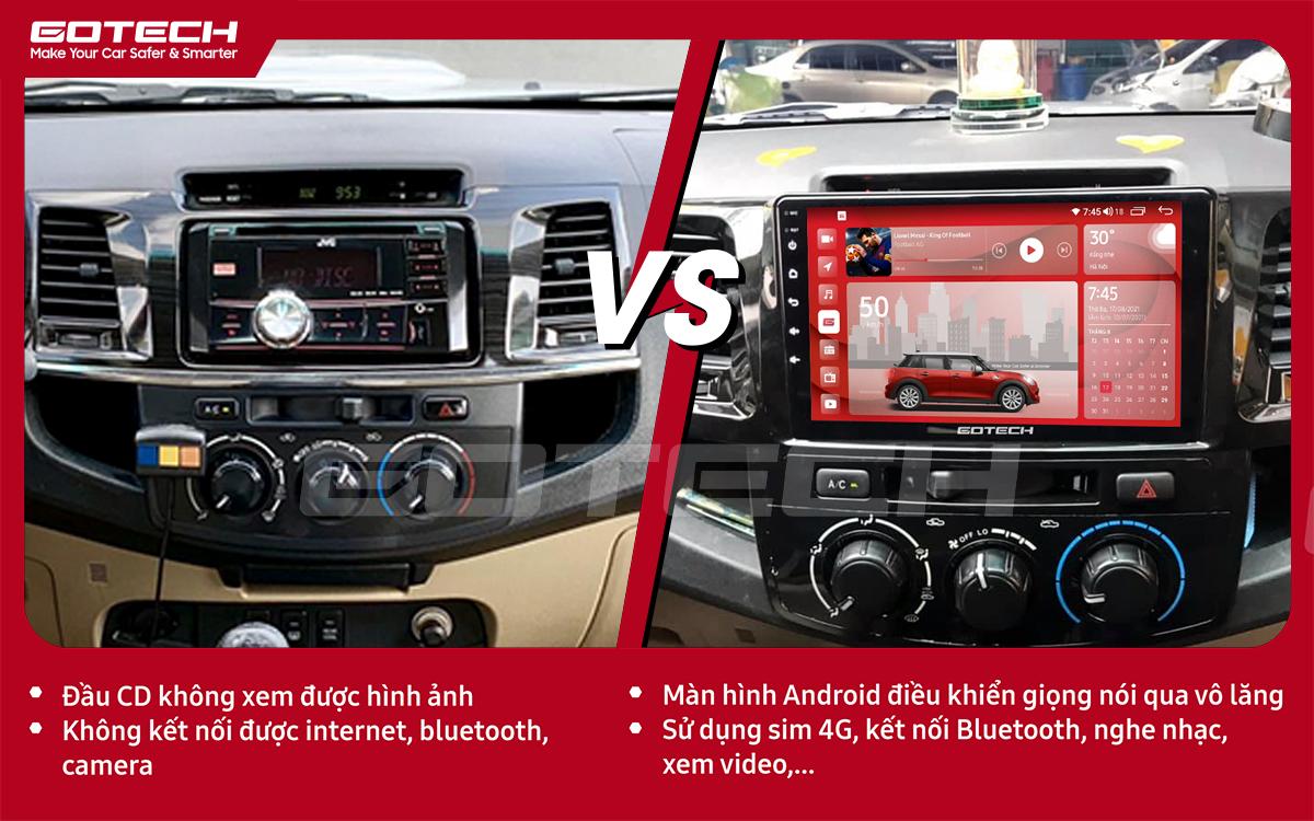 So sánh trước và sau khi lắp đặt màn hình ô tô GOTECH cho xe Toyota Fortuner 2006-2016