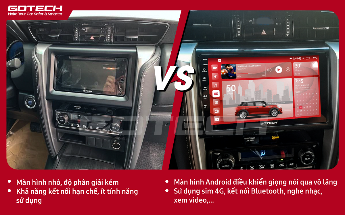 So sánh trước và sau khi lắp đặt màn hình ô tô GOTECH cho xe Toyota Fortuner 2017-2020