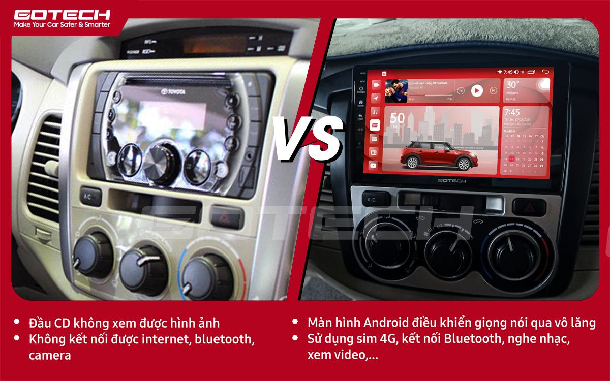 So sánh trước và sau khi lắp đặt màn hình ô tô GOTECH cho xe Toyota Innova 2012-2016