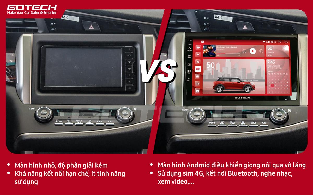 So sánh trước và sau khi lắp đặt màn hình ô tô GOTECH cho xe Toyota Innova 2018-2020