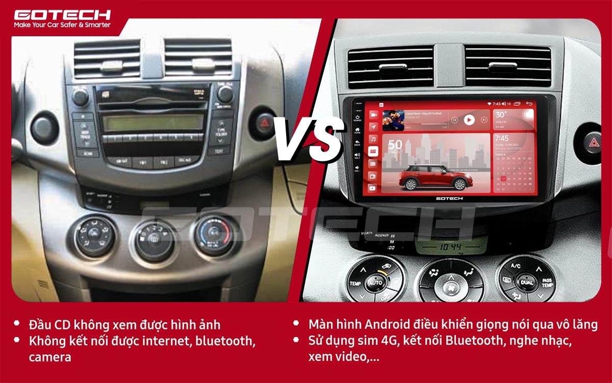 So sánh trước và sau khi lắp đặt màn hình ô tô GOTECH cho xe Toyota Rav4 2006-2011
