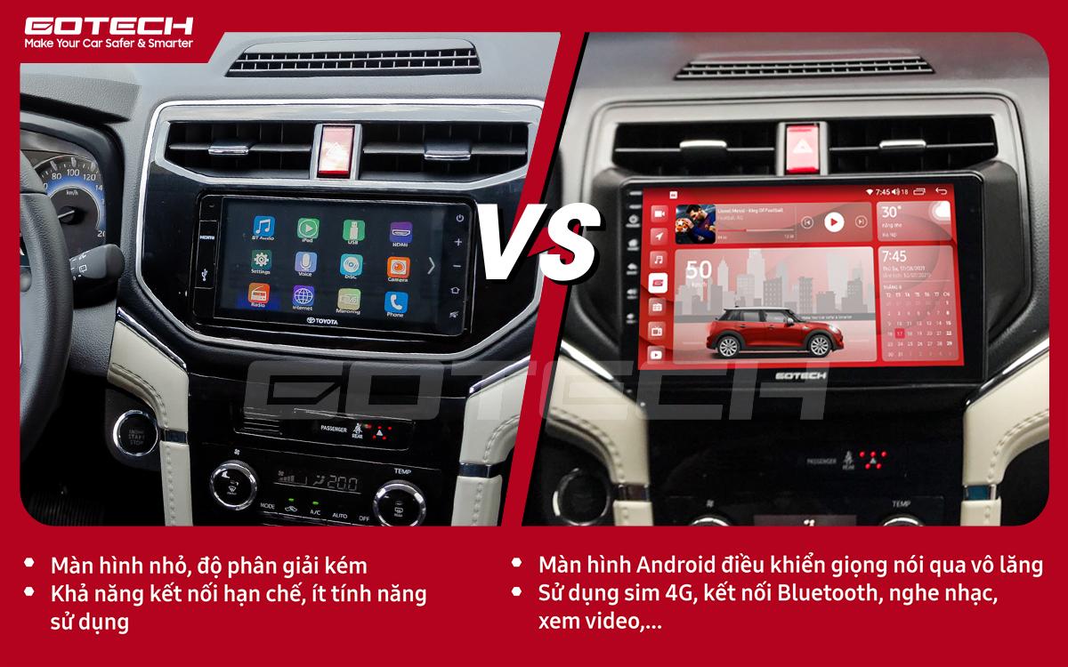 So sánh trước và sau khi lắp đặt màn hình ô tô GOTECH cho xe Toyota Rush 2018-2020
