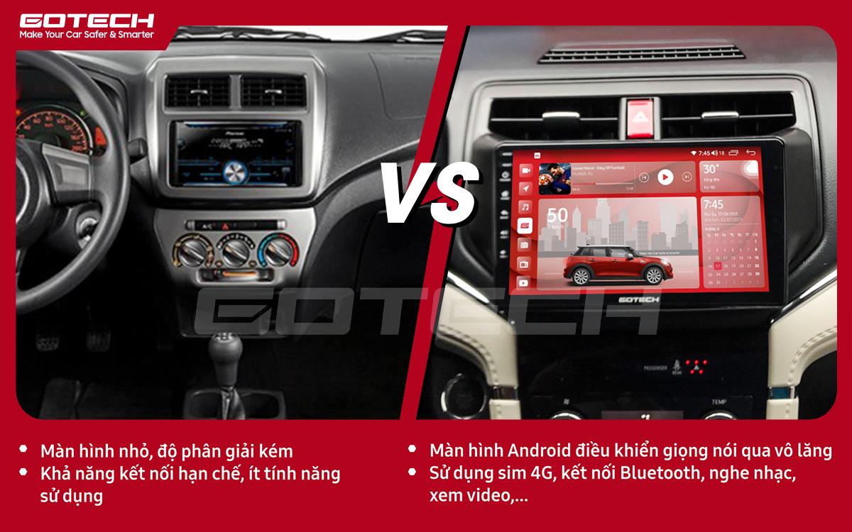 So sánh trước và sau khi lắp đặt màn hình ô tô GOTECH cho xe Toyota Wigo 2018-2020