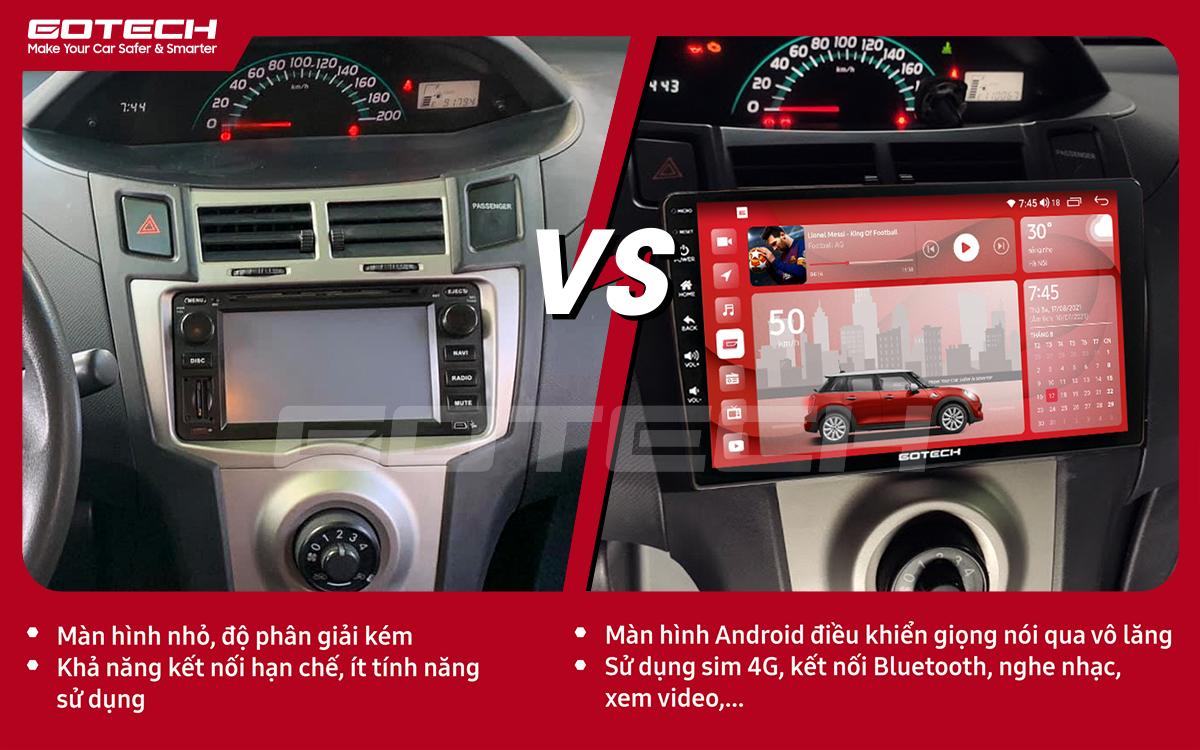 So sánh trước và sau khi lắp đặt màn hình ô tô GOTECH cho xe Toyota Yaris Hatchback 2005-2013