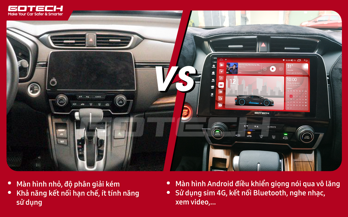Hình ảnh so sánh trước và sau khi lắp đặt màn hình ô tô thông minh GOTECH cho xe Honda CRV 2018- 2020
