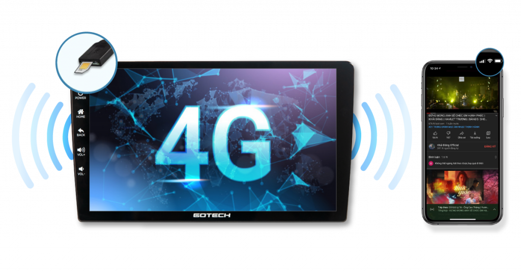 Màn hình Gotech Gt10 Pro kết nối internet tốc độ cao qua sim 4G.