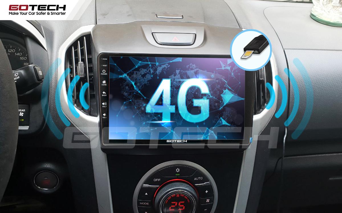 Sim 4G kết nối internet tốc độ cao trên màn hình ô tô GOTECH cho xe Chevrolet Colorado 2015-2016