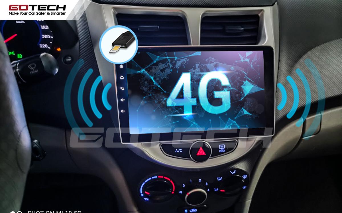 Sim 4G kết nối internet tốc độ cao trên màn hình ô tô GOTECH cho xe Hyundai Accent 2011-2016