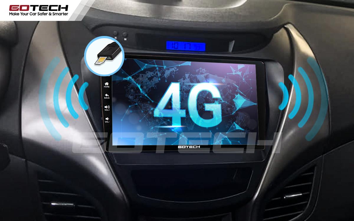 Sim 4G kết nối internet tốc độ cao trên màn hình ô tô GOTECH cho xe Hyundai Elantra 2013-2015