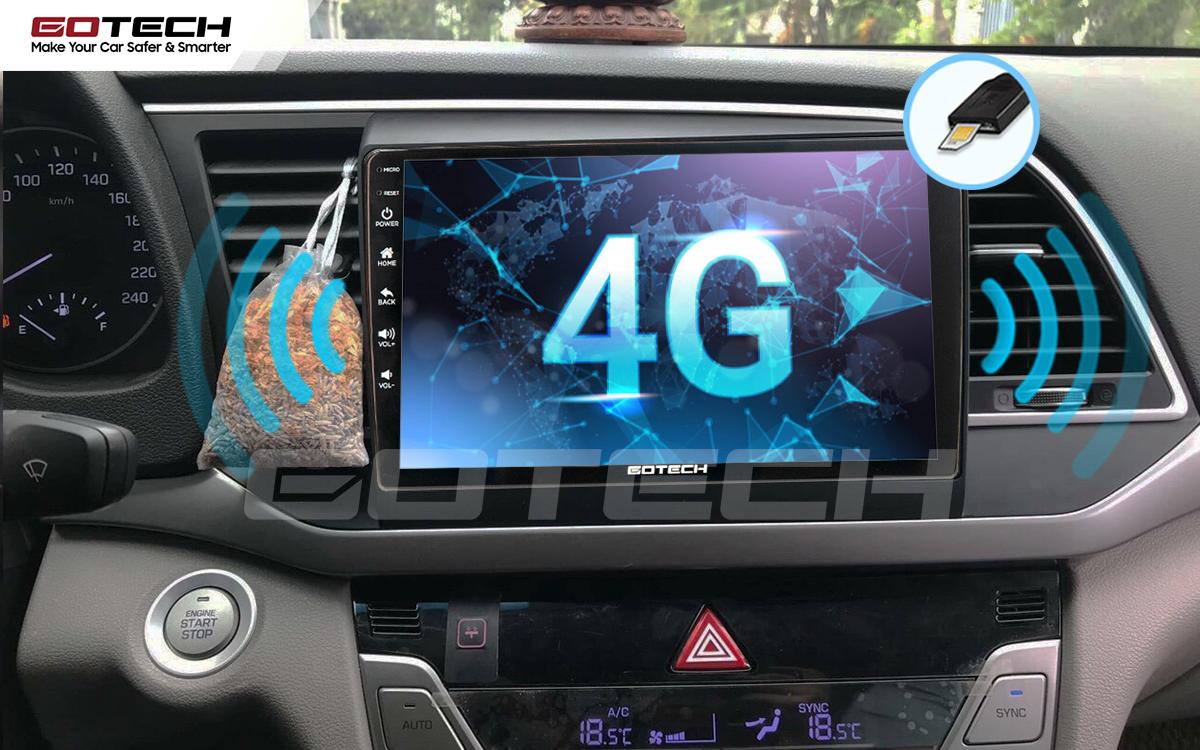 Sim 4G kết nối internet tốc độ cao trên màn hình ô tô GOTECH cho xe Hyundai Elantra 2016-2018
