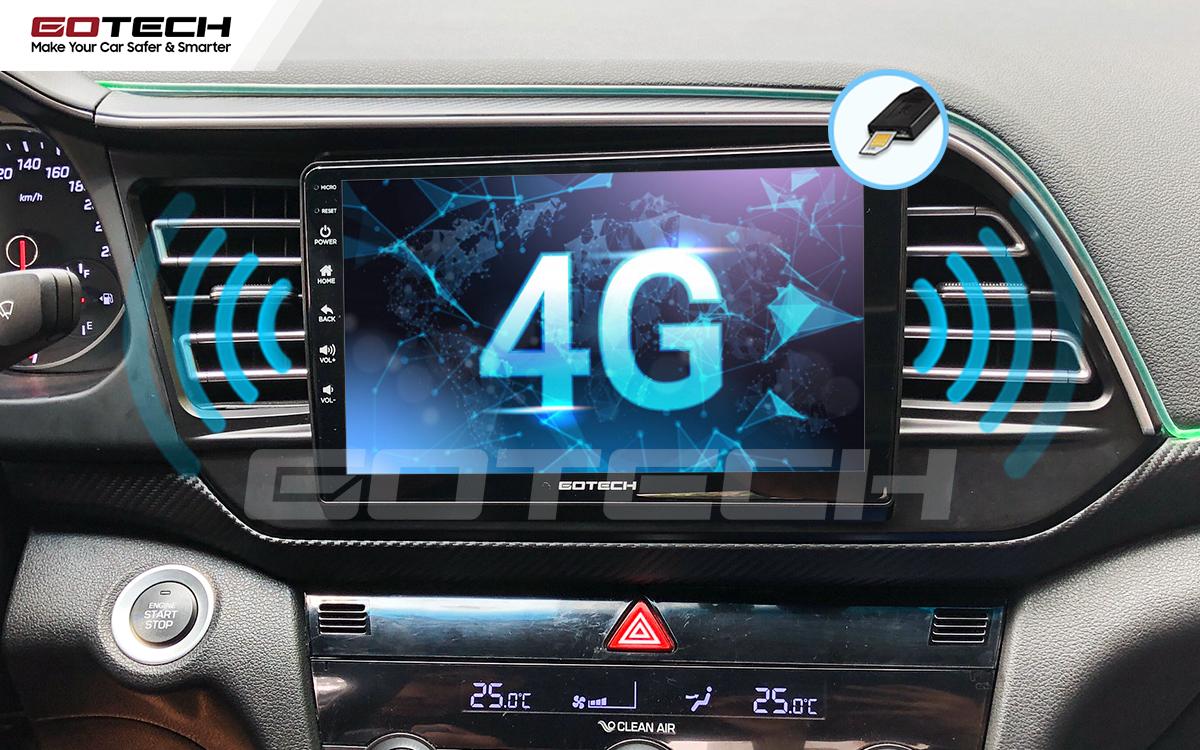 Sim 4G kết nối internet tốc độ cao trên màn hình ô tô GOTECH cho xe Hyundai Elantra 2019-2020