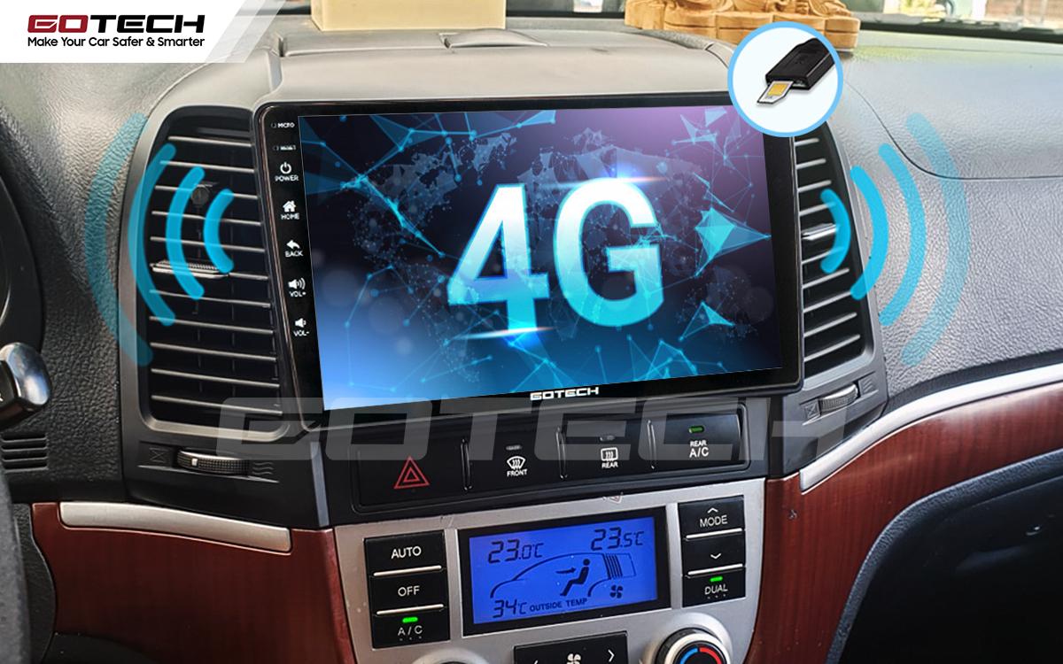 Sim 4G kết nối internet tốc độ cao trên màn hình ô tô GOTECH cho xe Hyundai Santafe 2006-2012