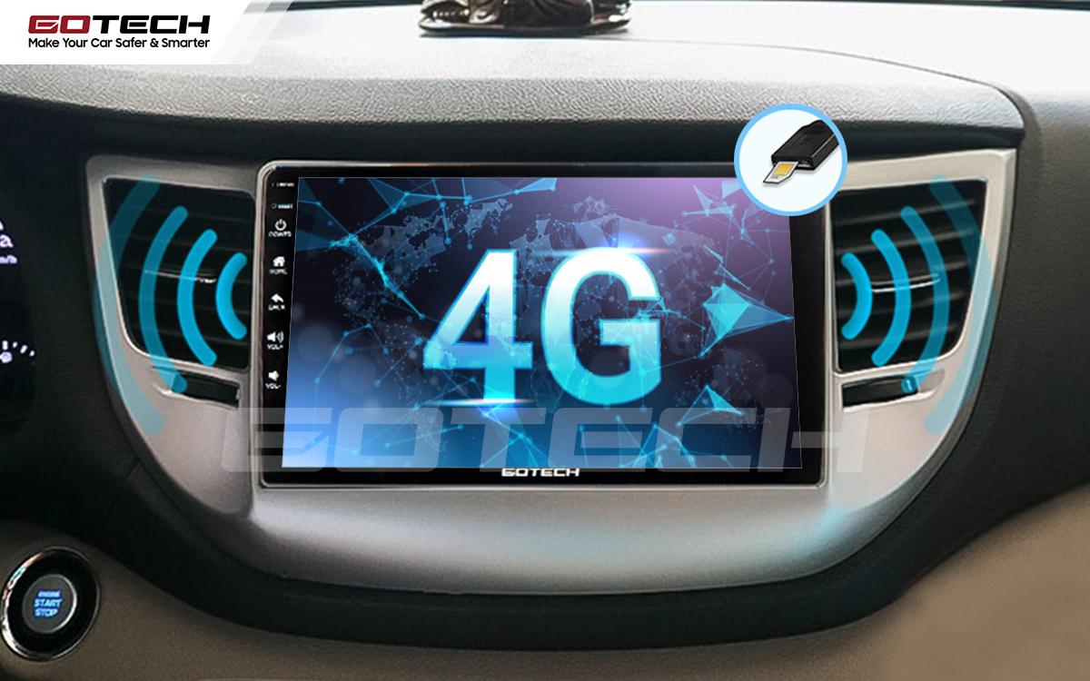Sim 4G kết nối internet tốc độ cao trên màn hình ô tô GOTECH cho xe Hyundai Tucson 2016-2018