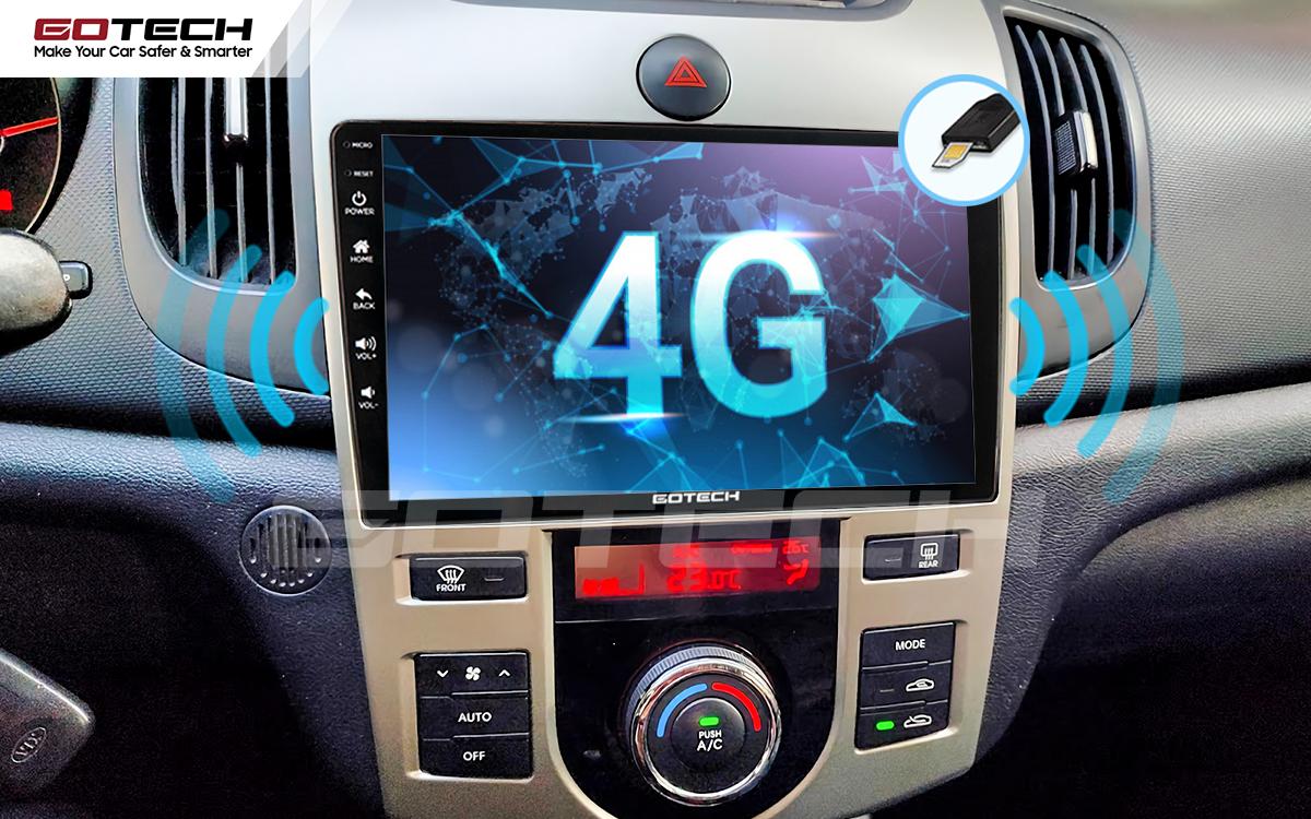 Sim 4G kết nối internet tốc độ cao trên màn hình ô tô GOTECH cho xe Kia Forte 2008-2013
