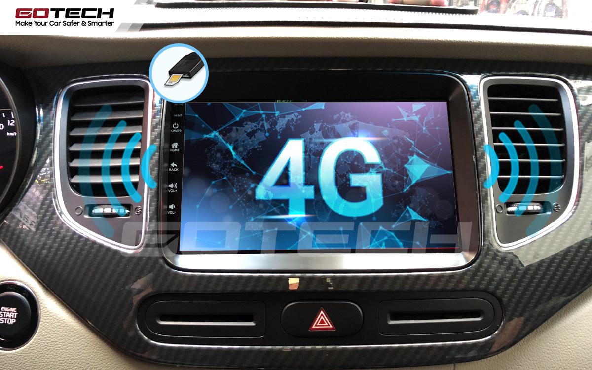 Sim 4G kết nối internet tốc độ cao trên màn hình ô tô GOTECH cho xe Kia Rondo 2014-2020
