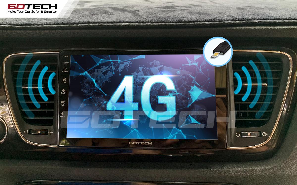 Sim 4G kết nối internet tốc độ cao trên màn hình ô tô GOTECH cho xe Kia Sedona 2015-2020