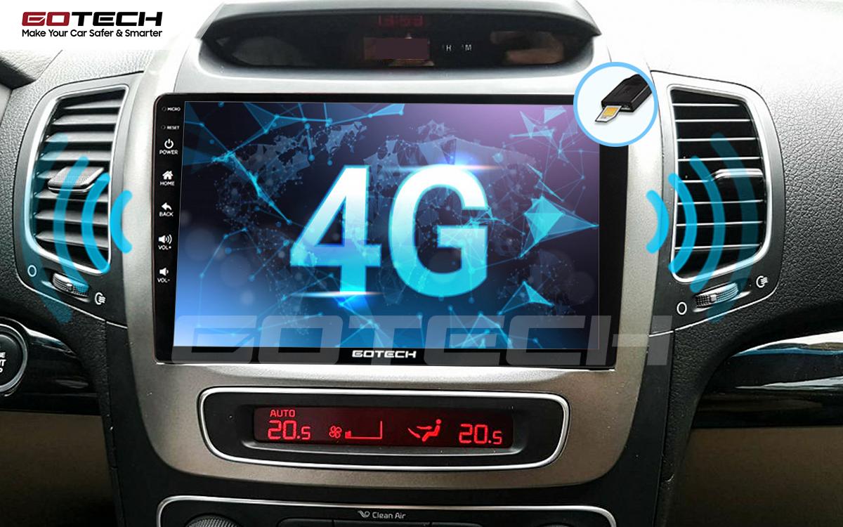 Sim 4G kết nối internet tốc độ cao trên màn hình ô tô GOTECH cho xe Kia Sorento 2014-2020