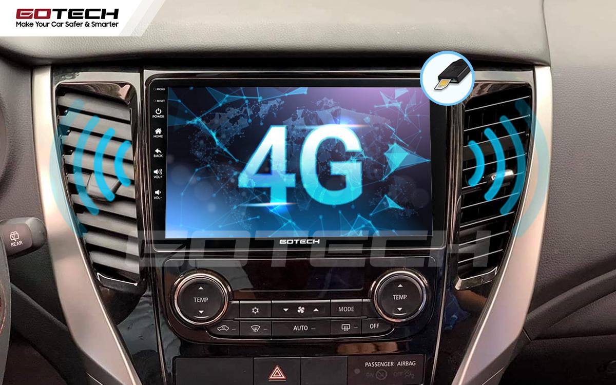 Sim 4G kết nối internet tốc độ cao trên màn hình ô tô GOTECH cho xe Mitsubishi Pajero Sport 2018-2019
