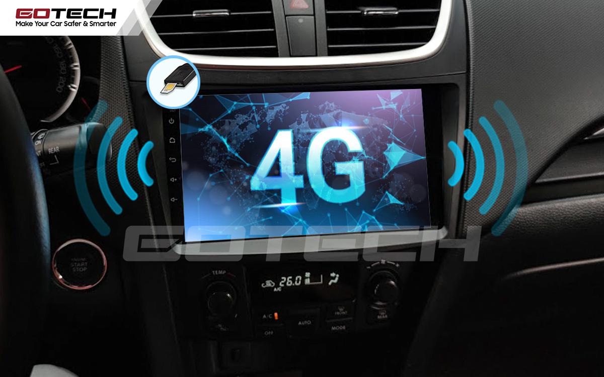 Sim 4G kết nối internet tốc độ cao trên màn hình ô tô GOTECH cho xe Suzuki Swift 2013-2017