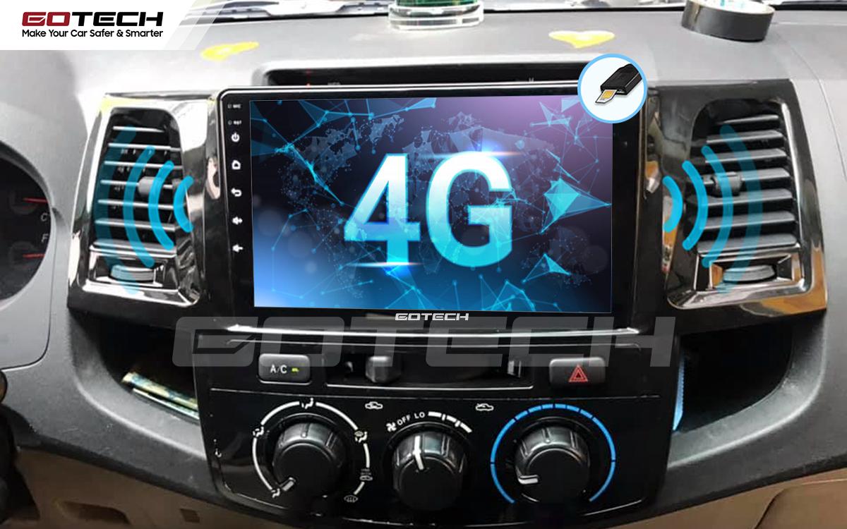 Sim 4G kết nối internet tốc độ cao trên màn hình ô tô GOTECH cho xe Toyota Fortuner 2006-2016