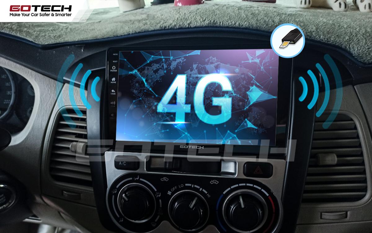Sim 4G kết nối internet tốc độ cao trên màn hình ô tô GOTECH cho xe Toyota Innova 2012-2016