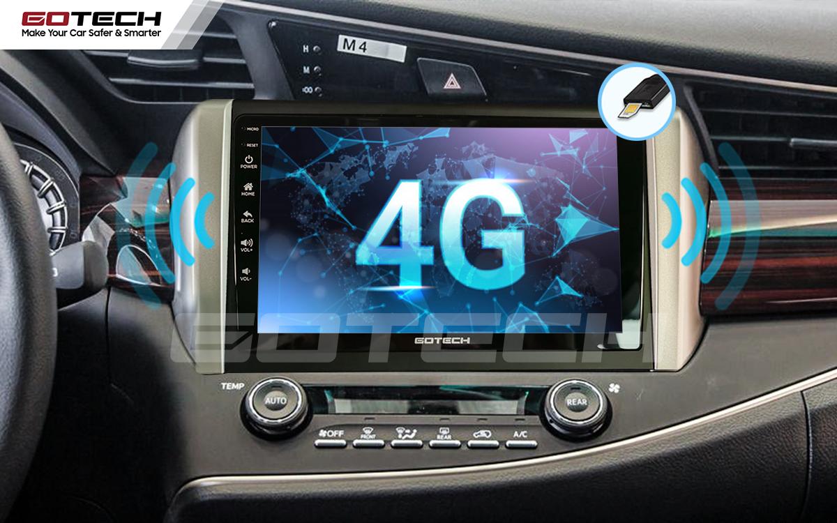 Sim 4G kết nối internet tốc độ cao trên màn hình ô tô GOTECH cho xe Toyota Innova 2018-2020