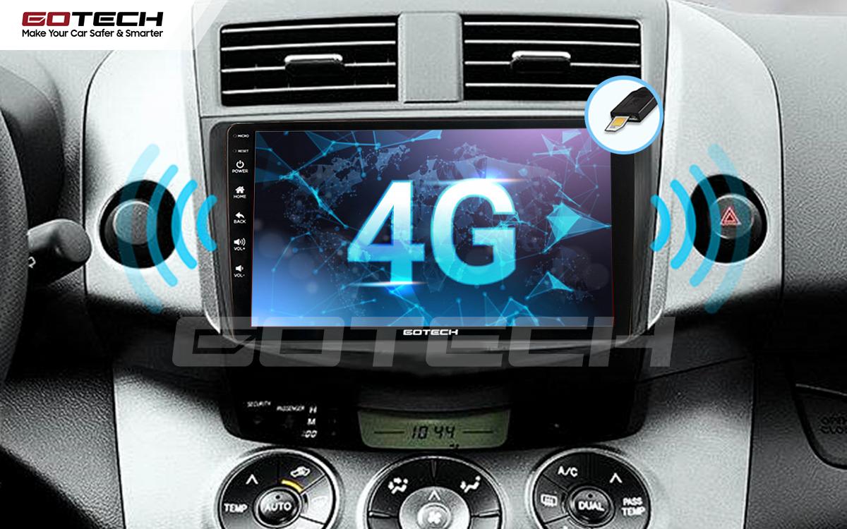 Sim 4G kết nối internet tốc độ cao trên màn hình ô tô GOTECH cho xe Toyota Rav4 2006-2011